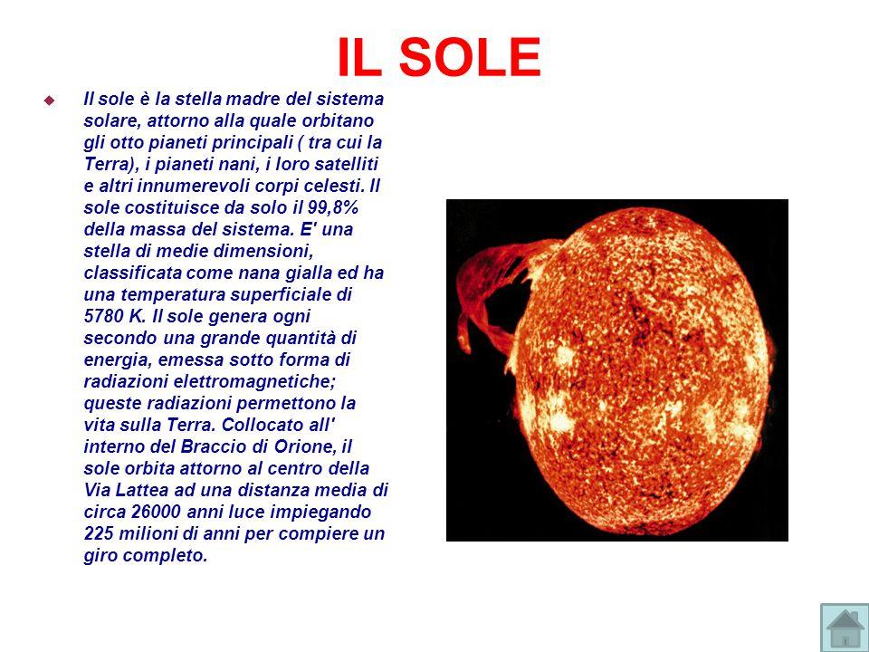 IL SOLE Il sole è la stella madre del sistema solare, attorno alla quale orbitano gli otto pianeti principali ( tra cui la Terra), i pianeti nani, i l