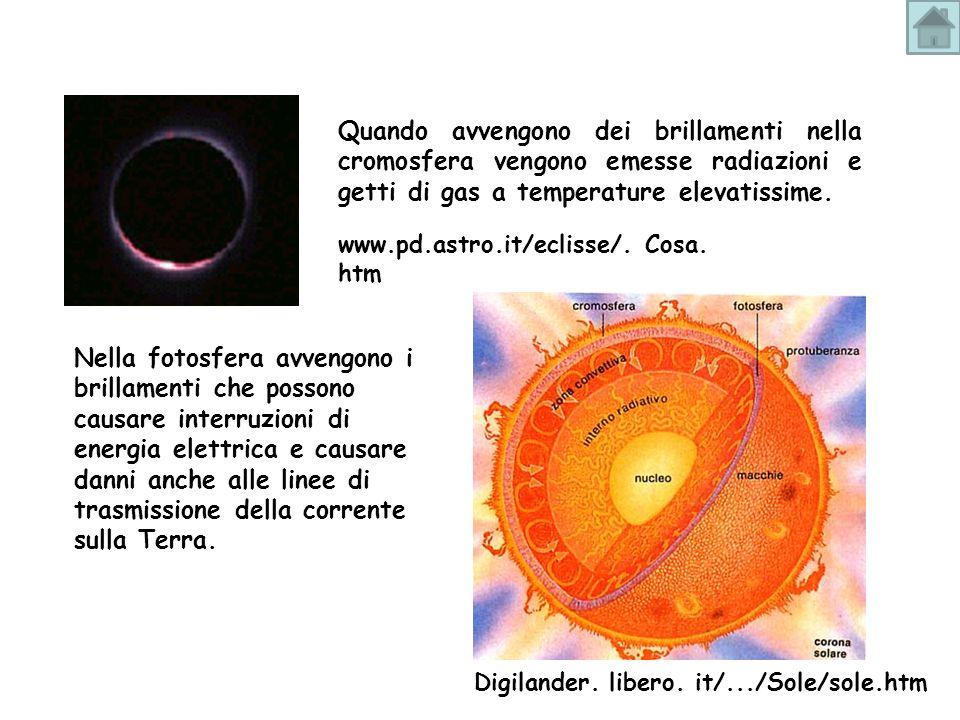 www.pd.astro.it/eclisse/. Cosa. htm Quando avvengono dei brillamenti nella cromosfera vengono emesse radiazioni e getti di gas a temperature elevatiss