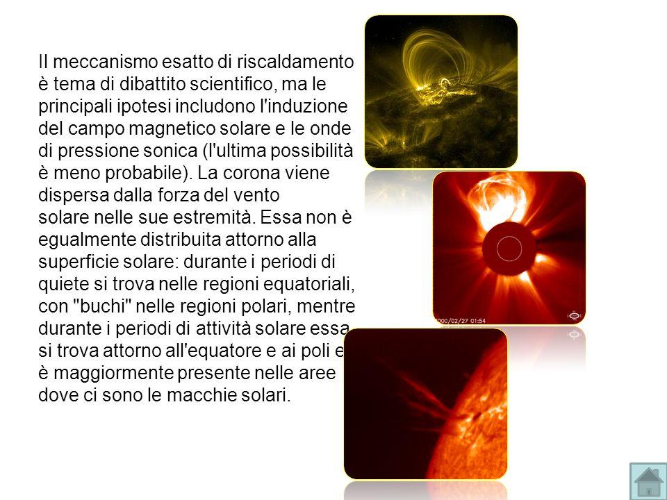 Il meccanismo esatto di riscaldamento è tema di dibattito scientifico, ma le principali ipotesi includono l'induzione del campo magnetico solare e le