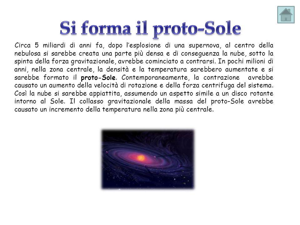 Il graduale collasso di una nube interstellare porta alla formazione di densi agglomerati di gas e polveri oscure al cui interno si forma la protostella, circondata da un disco che ha il compito di accrescerne la massa.Il destino della protostella dipende dalla massa che riesce ad accumulare: se questa è dell ordine di grandezza di 1/100 di quella del sole, nella protostella le reazioni nucleari non si innescano, se invece ha una massa maggiore, la stella si accende.