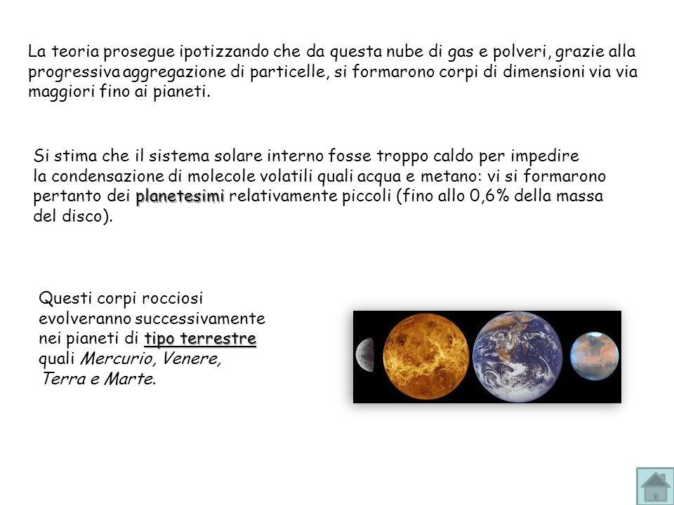 introduzione I pianeti sono corpi rocciosi o fluidi molto grandi, di forma circa sferica.
