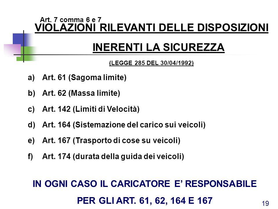 VIOLAZIONI RILEVANTI DELLE DISPOSIZIONI INERENTI LA SICUREZZA (LEGGE 285 DEL 30/04/1992) a)Art. 61 (Sagoma limite) b)Art. 62 (Massa limite) c)Art. 142
