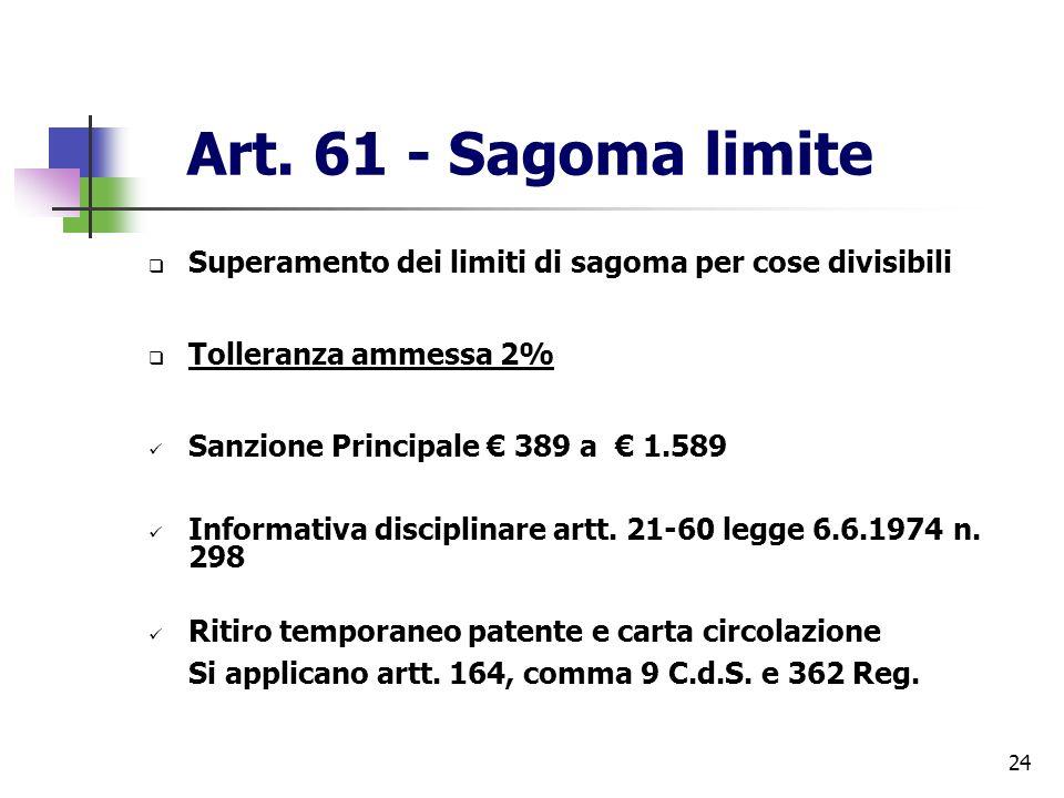 24 Art. 61 - Sagoma limite Superamento dei limiti di sagoma per cose divisibili Tolleranza ammessa 2% Sanzione Principale 389 a 1.589 Informativa disc