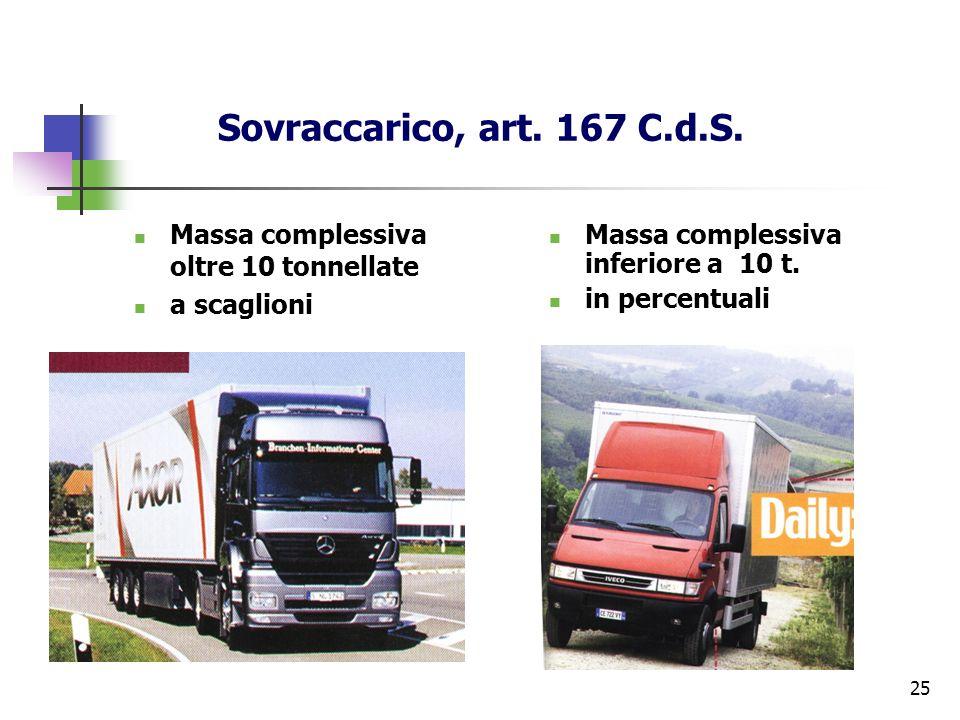 25 Sovraccarico, art. 167 C.d.S. Massa complessiva oltre 10 tonnellate a scaglioni Massa complessiva inferiore a 10 t. in percentuali