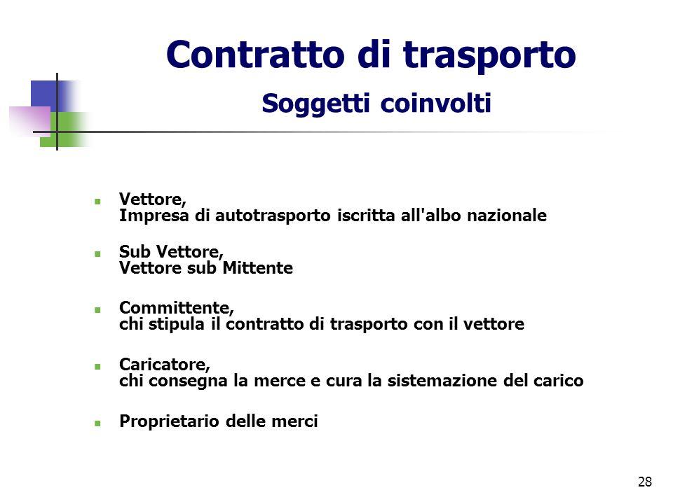 28 Contratto di trasporto Soggetti coinvolti Vettore, Impresa di autotrasporto iscritta all'albo nazionale Sub Vettore, Vettore sub Mittente Committen