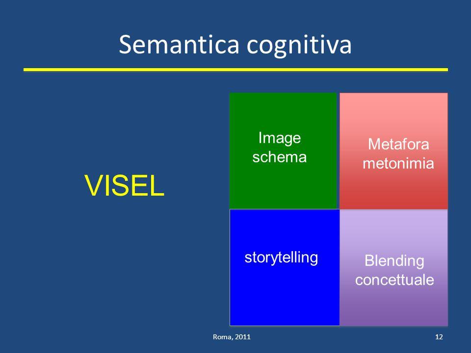 VISEL Semantica cognitiva Roma, 201112 storytelling Blending concettuale Metafora metonimia Image schema