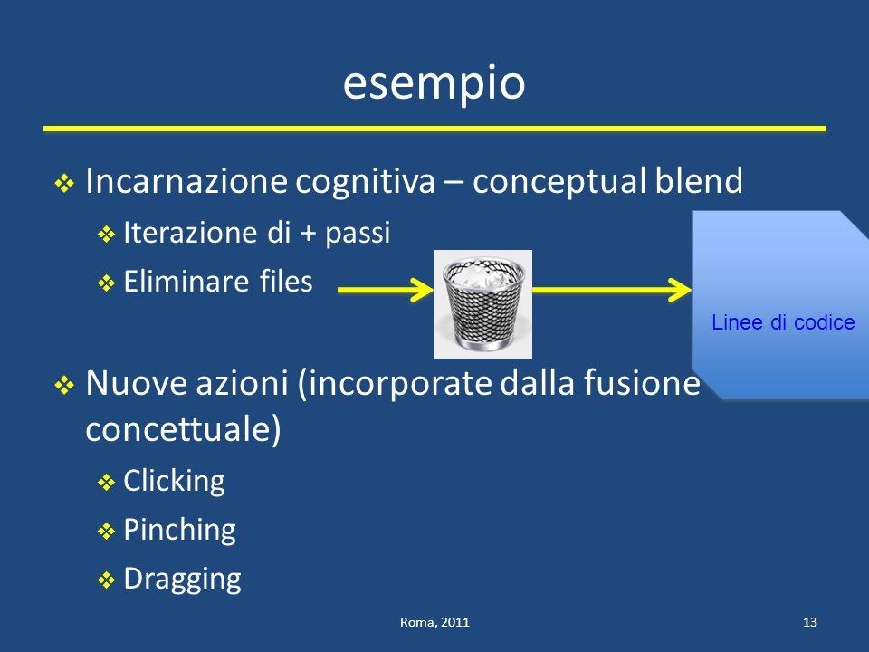 esempio Incarnazione cognitiva – conceptual blend Iterazione di + passi Eliminare files Nuove azioni (incorporate dalla fusione concettuale) Clicking Pinching Dragging Roma, 201113 Linee di codice