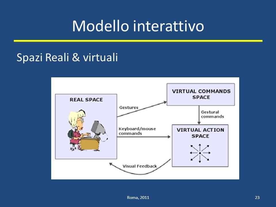 Modello interattivo Spazi Reali & virtuali Roma, 201123