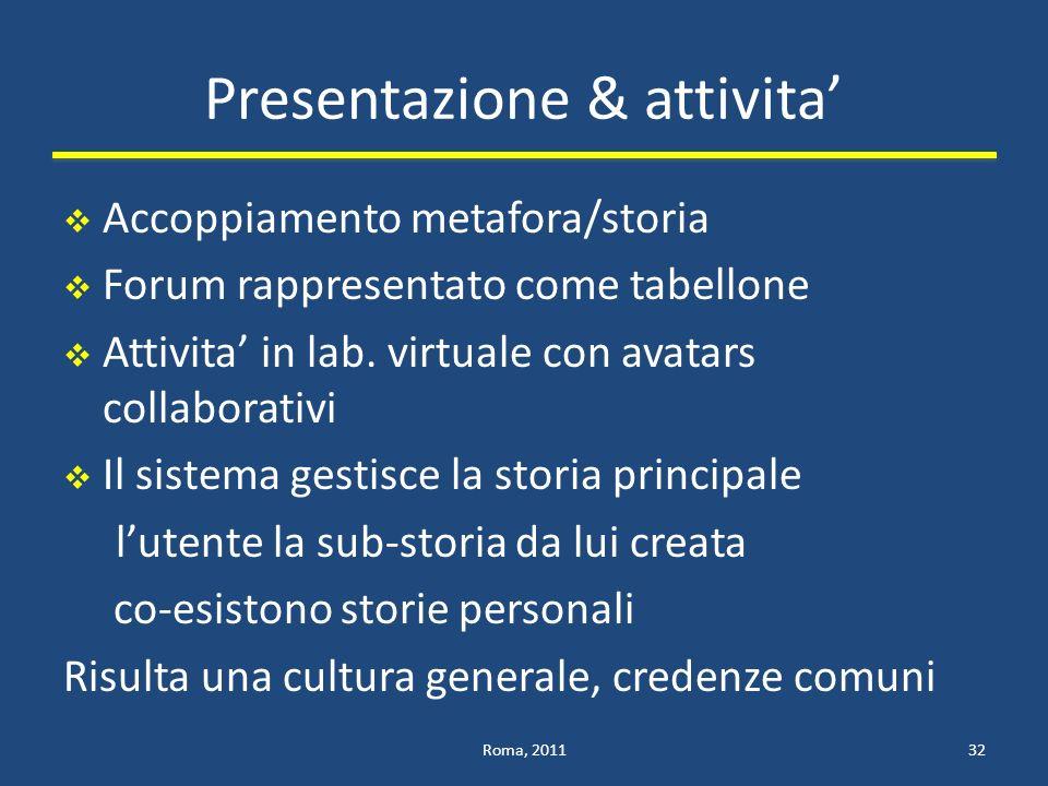 Presentazione & attivita Accoppiamento metafora/storia Forum rappresentato come tabellone Attivita in lab.