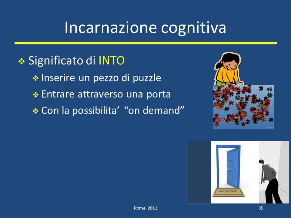 Incarnazione cognitiva Significato di INTO Inserire un pezzo di puzzle Entrare attraverso una porta Con la possibilita on demand Roma, 201135