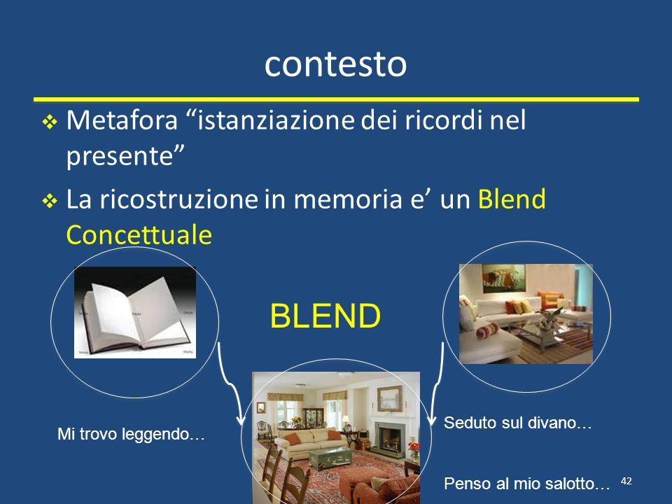 contesto Metafora istanziazione dei ricordi nel presente La ricostruzione in memoria e un Blend Concettuale Roma, 201142 Mi trovo leggendo… Seduto sul divano… Penso al mio salotto… BLEND
