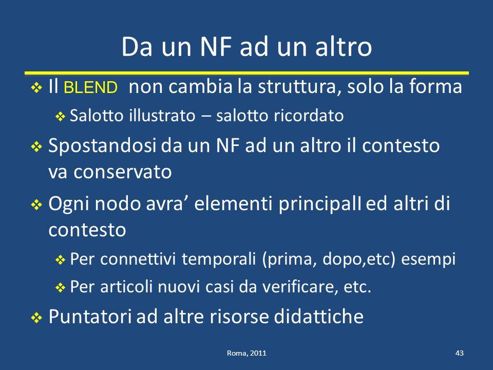 Da un NF ad un altro Il BLEND non cambia la struttura, solo la forma Salotto illustrato – salotto ricordato Spostandosi da un NF ad un altro il contesto va conservato Ogni nodo avra elementi principalI ed altri di contesto Per connettivi temporali (prima, dopo,etc) esempi Per articoli nuovi casi da verificare, etc.