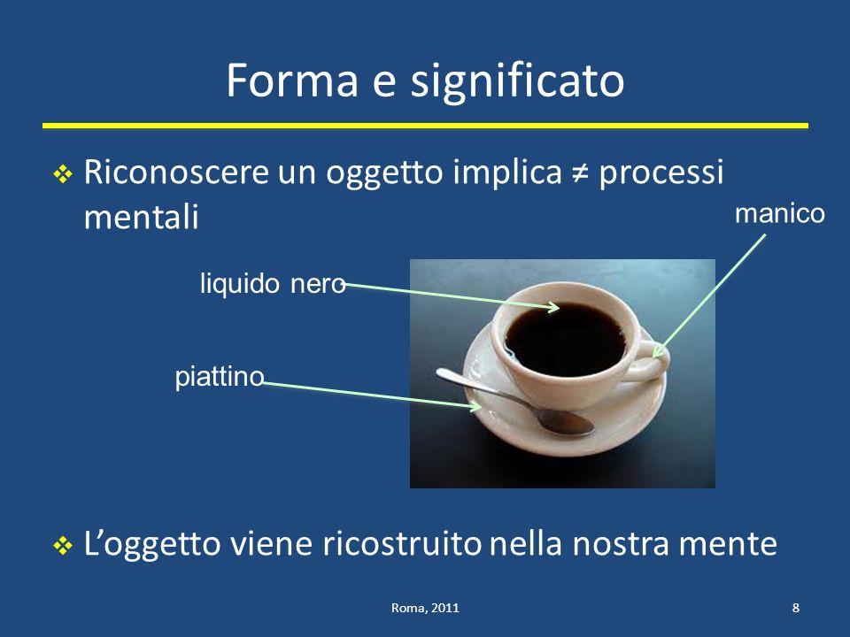 Forma e significato Riconoscere un oggetto implica processi mentali Loggetto viene ricostruito nella nostra mente Roma, 2011 manico piattino liquido nero 8