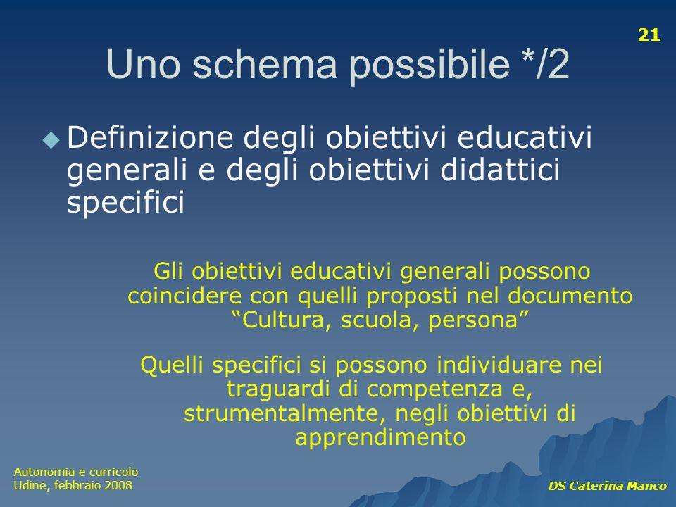 Autonomia e curricolo Udine, febbraio 2008 DS Caterina Manco 21 Uno schema possibile */2 Definizione degli obiettivi educativi generali e degli obiett