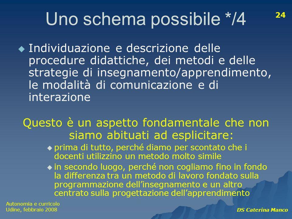 Autonomia e curricolo Udine, febbraio 2008 DS Caterina Manco 24 Uno schema possibile */4 Individuazione e descrizione delle procedure didattiche, dei