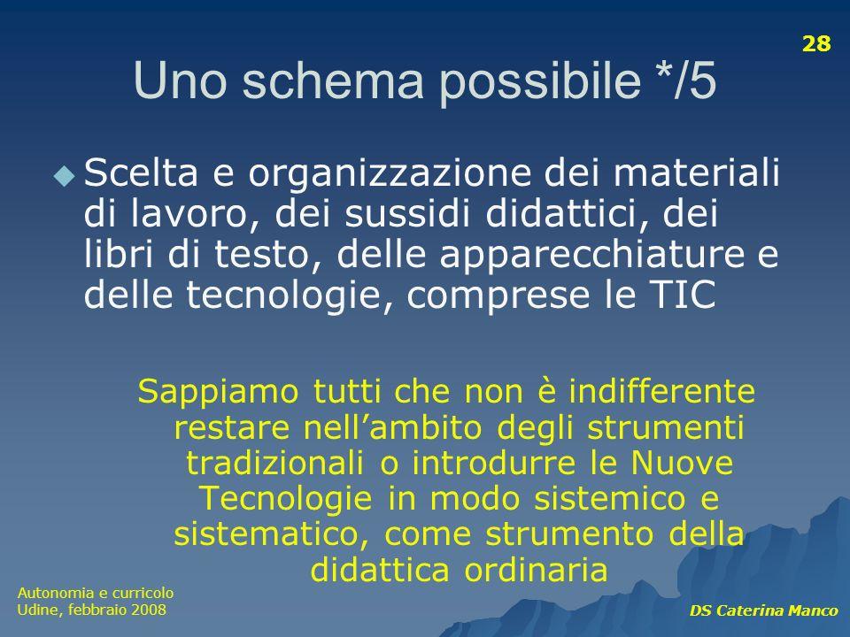 Autonomia e curricolo Udine, febbraio 2008 DS Caterina Manco 28 Uno schema possibile */5 Scelta e organizzazione dei materiali di lavoro, dei sussidi