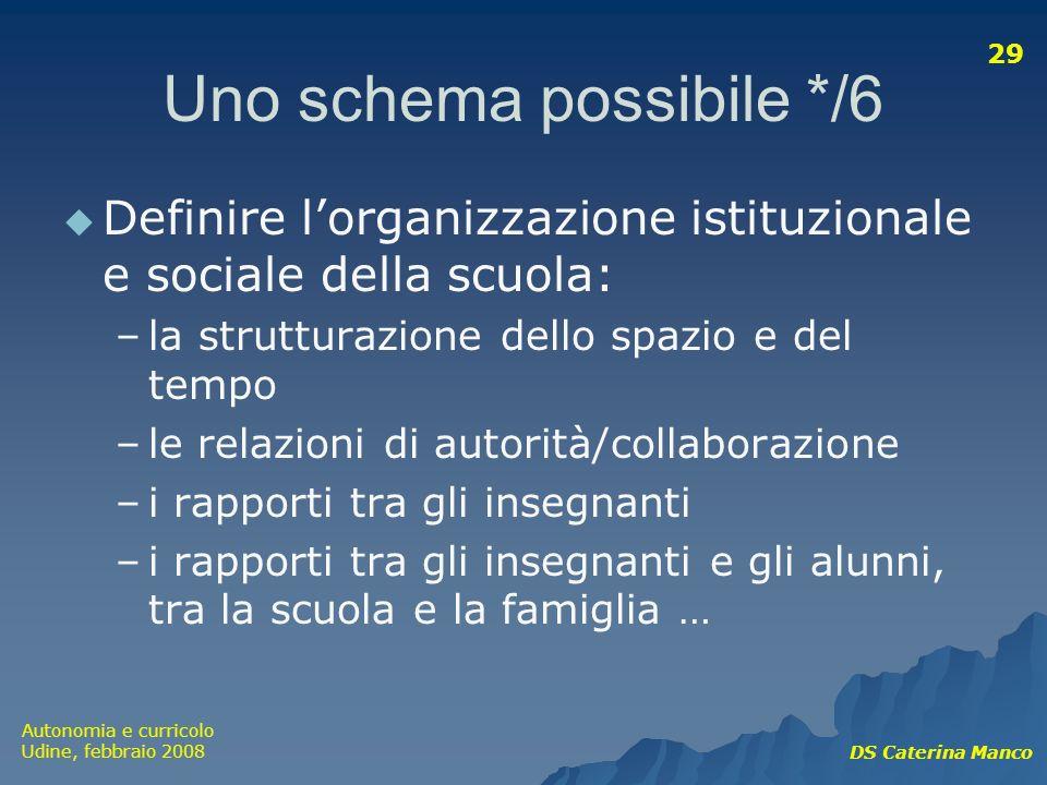 Autonomia e curricolo Udine, febbraio 2008 DS Caterina Manco 29 Uno schema possibile */6 Definire lorganizzazione istituzionale e sociale della scuola