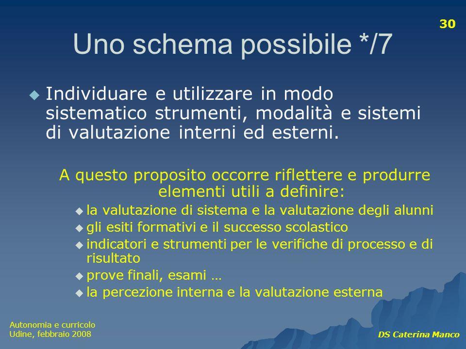 Autonomia e curricolo Udine, febbraio 2008 DS Caterina Manco 30 Uno schema possibile */7 Individuare e utilizzare in modo sistematico strumenti, modal
