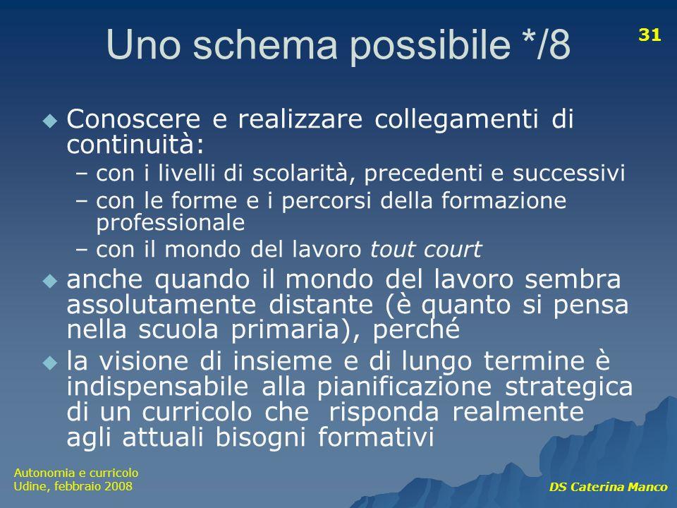Autonomia e curricolo Udine, febbraio 2008 DS Caterina Manco 31 Uno schema possibile */8 Conoscere e realizzare collegamenti di continuità: –con i liv