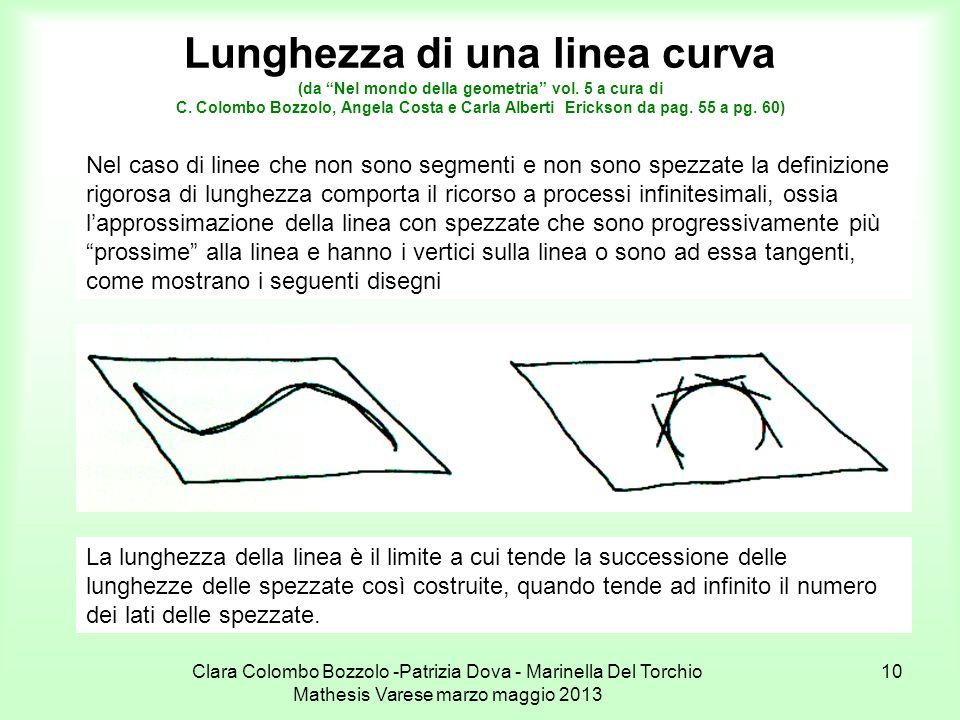 Clara Colombo Bozzolo -Patrizia Dova - Marinella Del Torchio Mathesis Varese marzo maggio 2013 10 Lunghezza di una linea curva (da Nel mondo della geo