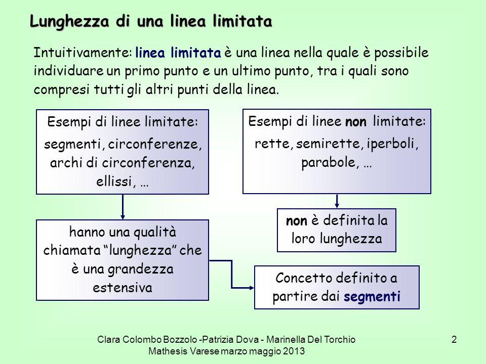 Clara Colombo Bozzolo -Patrizia Dova - Marinella Del Torchio Mathesis Varese marzo maggio 2013 2 Lunghezza di una linea limitata Intuitivamente: linea