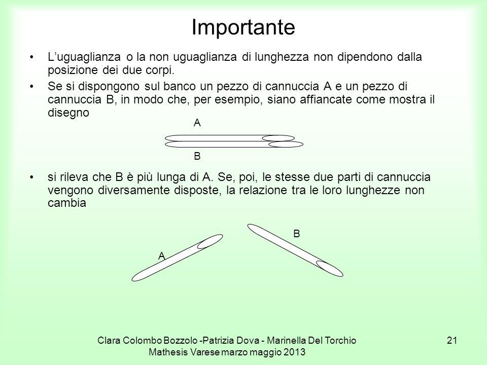 Clara Colombo Bozzolo -Patrizia Dova - Marinella Del Torchio Mathesis Varese marzo maggio 2013 21 Importante Luguaglianza o la non uguaglianza di lung