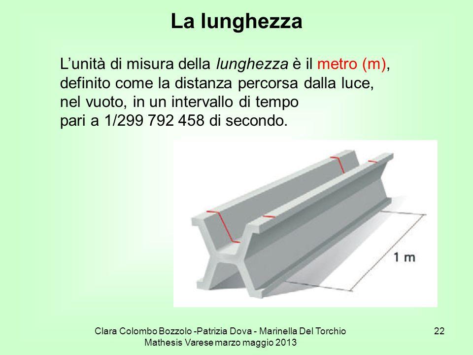 Clara Colombo Bozzolo -Patrizia Dova - Marinella Del Torchio Mathesis Varese marzo maggio 2013 22 La lunghezza Lunità di misura della lunghezza è il m