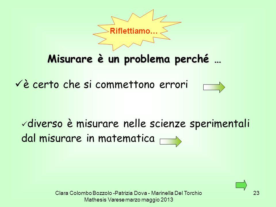 Clara Colombo Bozzolo -Patrizia Dova - Marinella Del Torchio Mathesis Varese marzo maggio 2013 23 è certo che si commettono errori Misurare è un probl