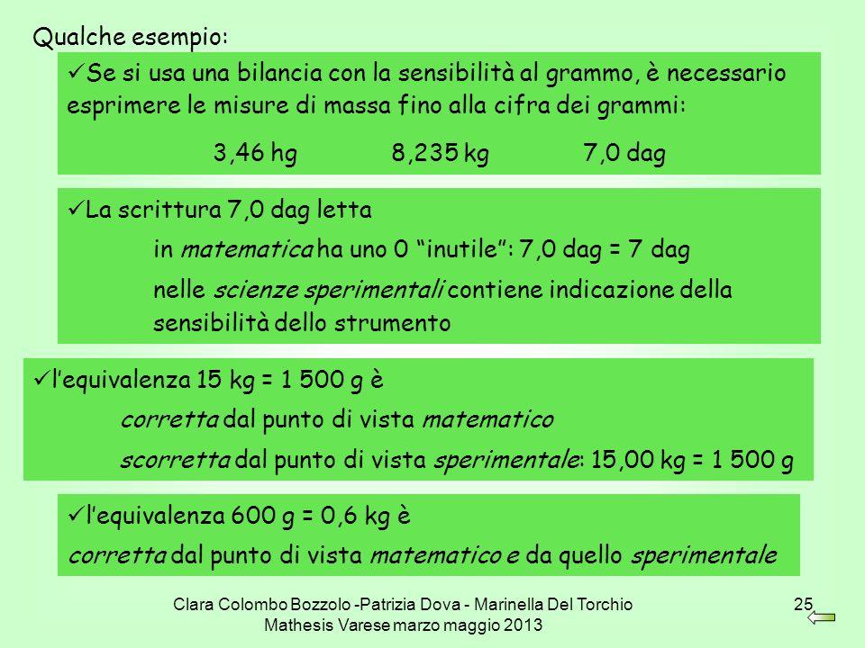 Clara Colombo Bozzolo -Patrizia Dova - Marinella Del Torchio Mathesis Varese marzo maggio 2013 25 Qualche esempio: Se si usa una bilancia con la sensi