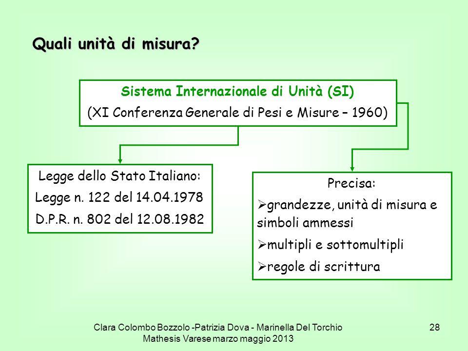 Clara Colombo Bozzolo -Patrizia Dova - Marinella Del Torchio Mathesis Varese marzo maggio 2013 28 Quali unità di misura? Sistema Internazionale di Uni