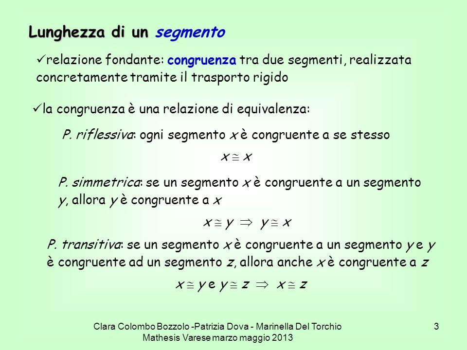 Clara Colombo Bozzolo -Patrizia Dova - Marinella Del Torchio Mathesis Varese marzo maggio 2013 3 Lunghezza di un Lunghezza di un segmento relazione fo