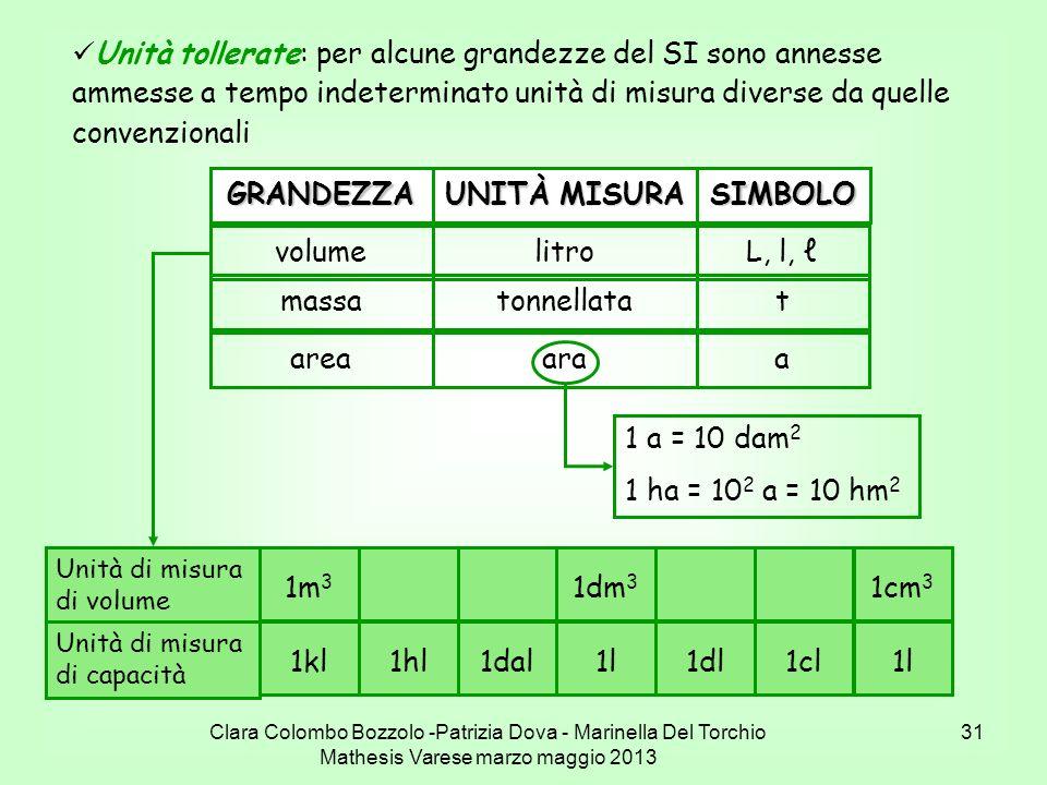 Clara Colombo Bozzolo -Patrizia Dova - Marinella Del Torchio Mathesis Varese marzo maggio 2013 31 Unità tollerate: per alcune grandezze del SI sono an