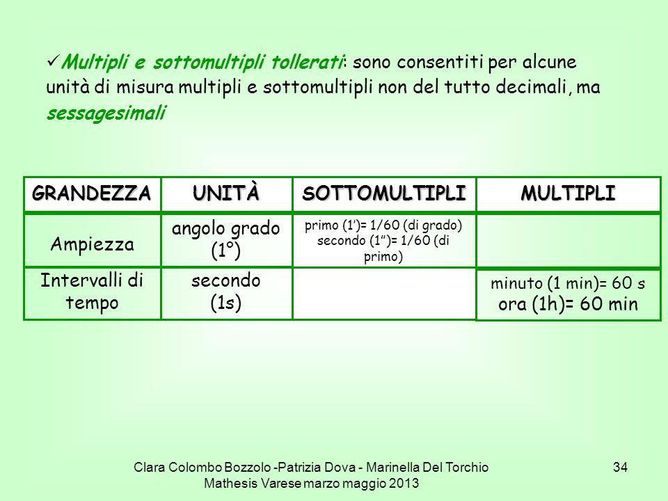 Clara Colombo Bozzolo -Patrizia Dova - Marinella Del Torchio Mathesis Varese marzo maggio 2013 34 Multipli e sottomultipli tollerati: sono consentiti