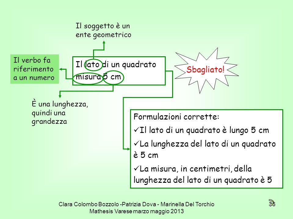 Clara Colombo Bozzolo -Patrizia Dova - Marinella Del Torchio Mathesis Varese marzo maggio 2013 36 Il lato di un quadrato misura 5 cm Sbagliato! Il sog