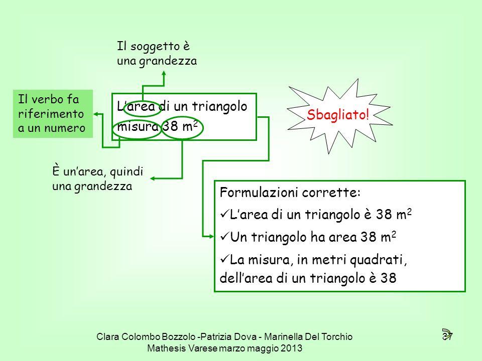 Clara Colombo Bozzolo -Patrizia Dova - Marinella Del Torchio Mathesis Varese marzo maggio 2013 37 Sbagliato! Formulazioni corrette: Larea di un triang