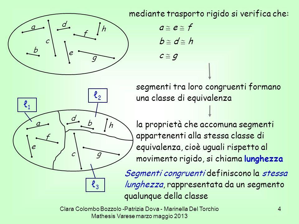 Clara Colombo Bozzolo -Patrizia Dova - Marinella Del Torchio Mathesis Varese marzo maggio 2013 4 a b c d e f g h mediante trasporto rigido si verifica