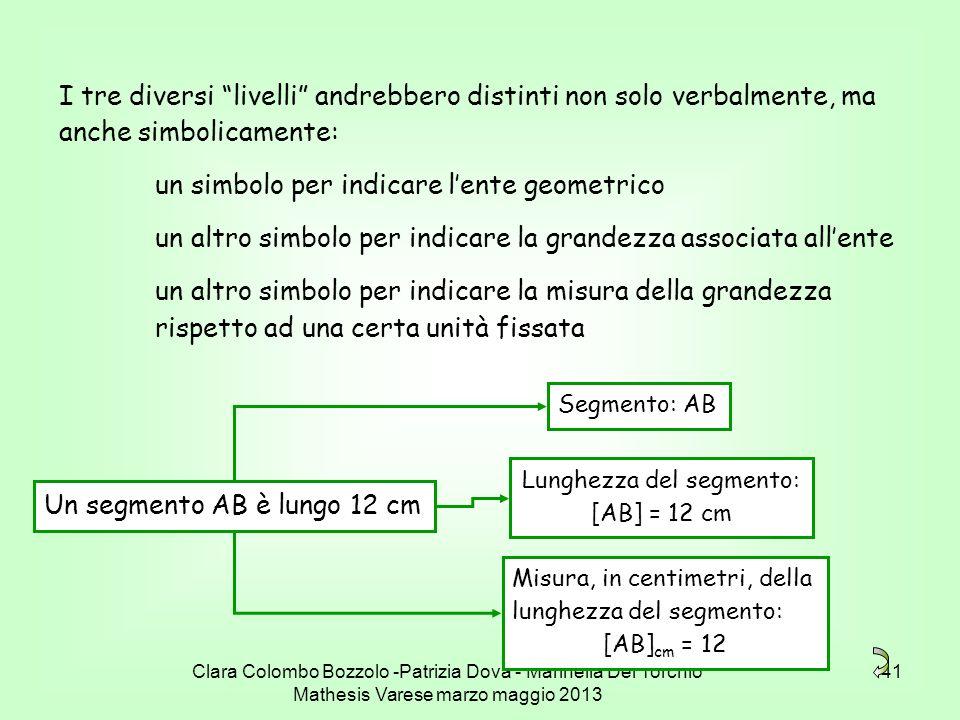 Clara Colombo Bozzolo -Patrizia Dova - Marinella Del Torchio Mathesis Varese marzo maggio 2013 41 I tre diversi livelli andrebbero distinti non solo v