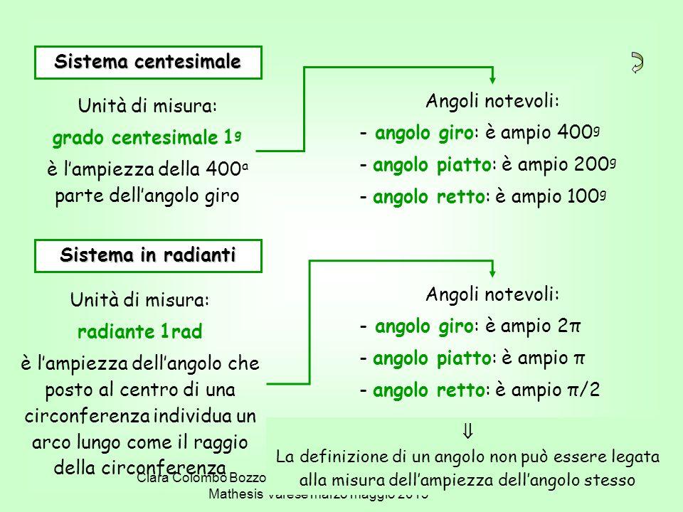 Clara Colombo Bozzolo -Patrizia Dova - Marinella Del Torchio Mathesis Varese marzo maggio 2013 42 Sistema centesimale Unità di misura: grado centesima
