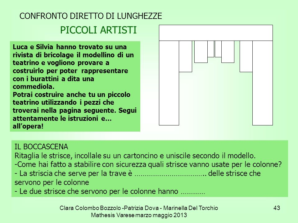 Clara Colombo Bozzolo -Patrizia Dova - Marinella Del Torchio Mathesis Varese marzo maggio 2013 43 CONFRONTO DIRETTO DI LUNGHEZZE PICCOLI ARTISTI Luca