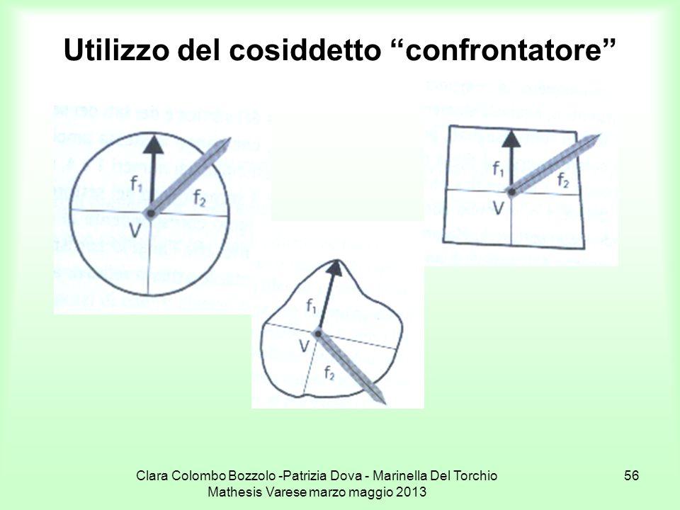 Clara Colombo Bozzolo -Patrizia Dova - Marinella Del Torchio Mathesis Varese marzo maggio 2013 56 Utilizzo del cosiddetto confrontatore