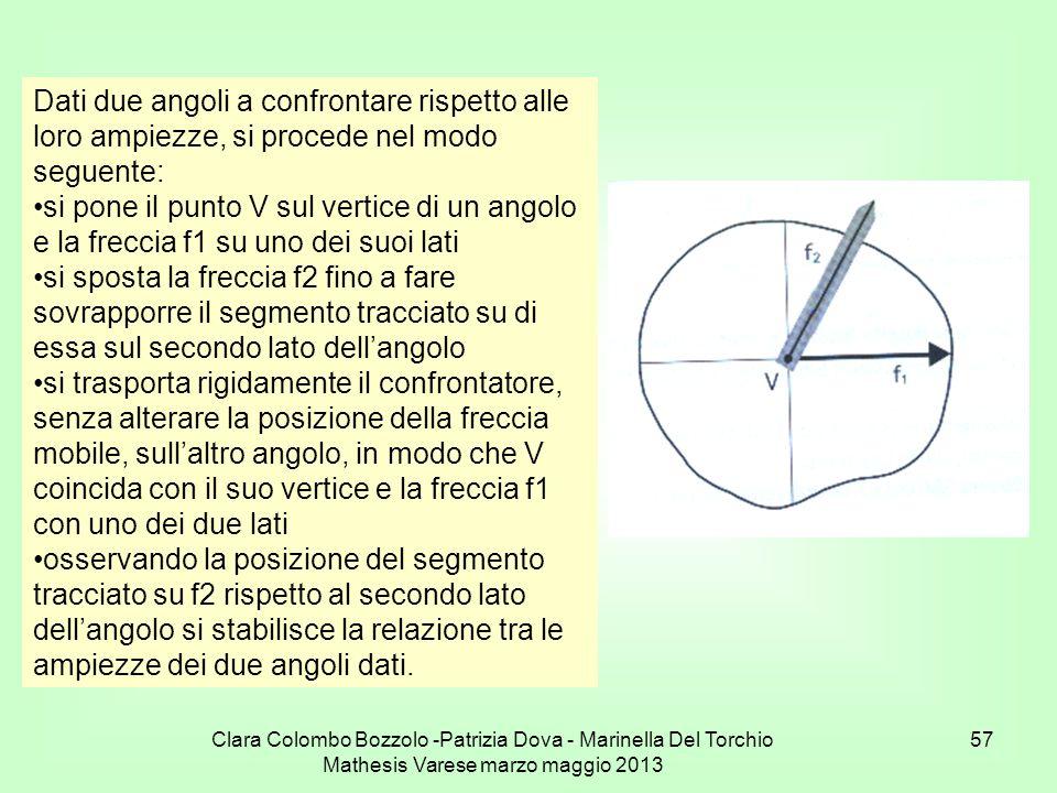 Clara Colombo Bozzolo -Patrizia Dova - Marinella Del Torchio Mathesis Varese marzo maggio 2013 57 Dati due angoli a confrontare rispetto alle loro amp