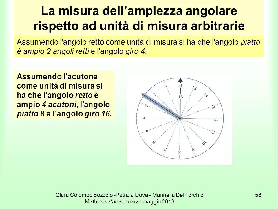 Clara Colombo Bozzolo -Patrizia Dova - Marinella Del Torchio Mathesis Varese marzo maggio 2013 58 La misura dellampiezza angolare rispetto ad unità di