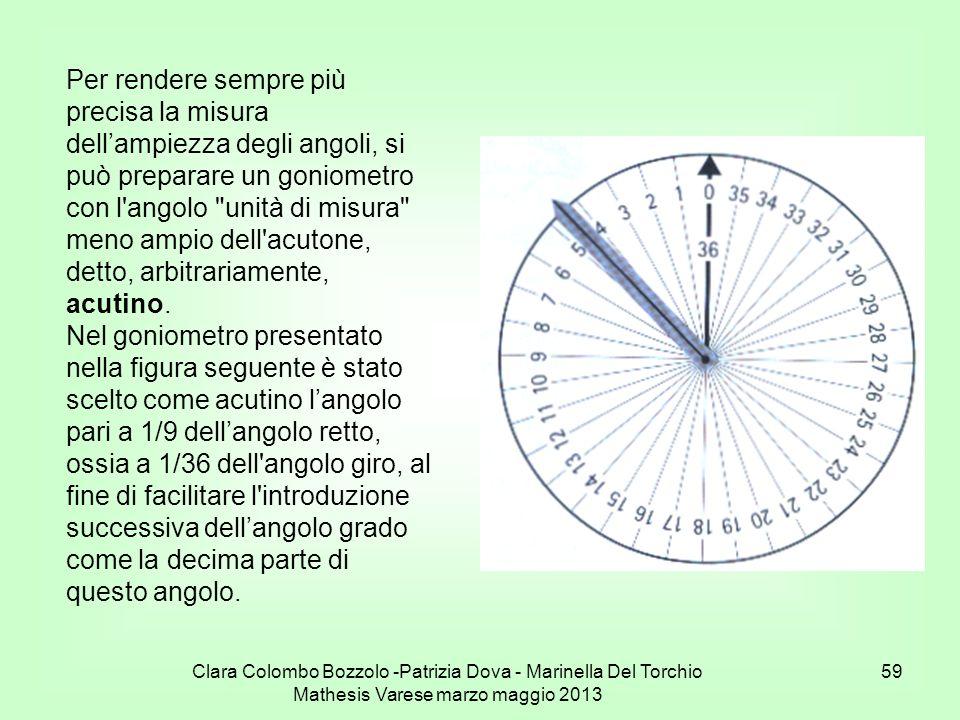 Clara Colombo Bozzolo -Patrizia Dova - Marinella Del Torchio Mathesis Varese marzo maggio 2013 59 Per rendere sempre più precisa la misura dellampiezz