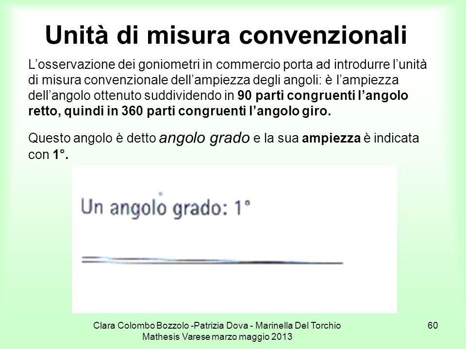 Clara Colombo Bozzolo -Patrizia Dova - Marinella Del Torchio Mathesis Varese marzo maggio 2013 60 Unità di misura convenzionali Losservazione dei goni