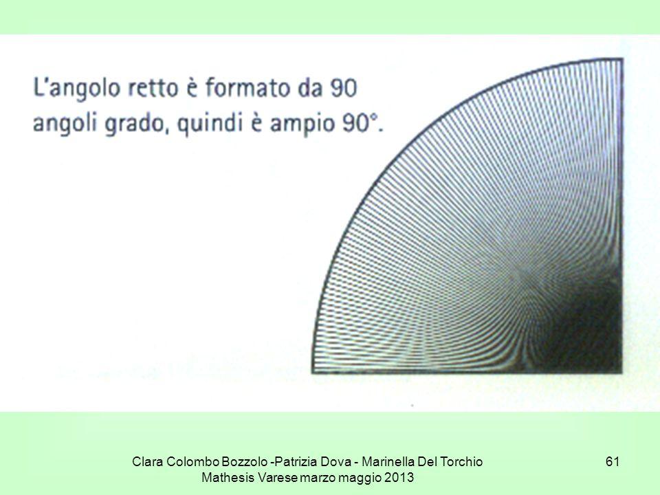 Clara Colombo Bozzolo -Patrizia Dova - Marinella Del Torchio Mathesis Varese marzo maggio 2013 61