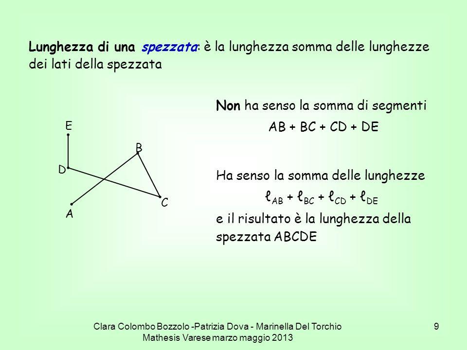 Clara Colombo Bozzolo -Patrizia Dova - Marinella Del Torchio Mathesis Varese marzo maggio 2013 9 Lunghezza di una spezzata: è la lunghezza somma delle
