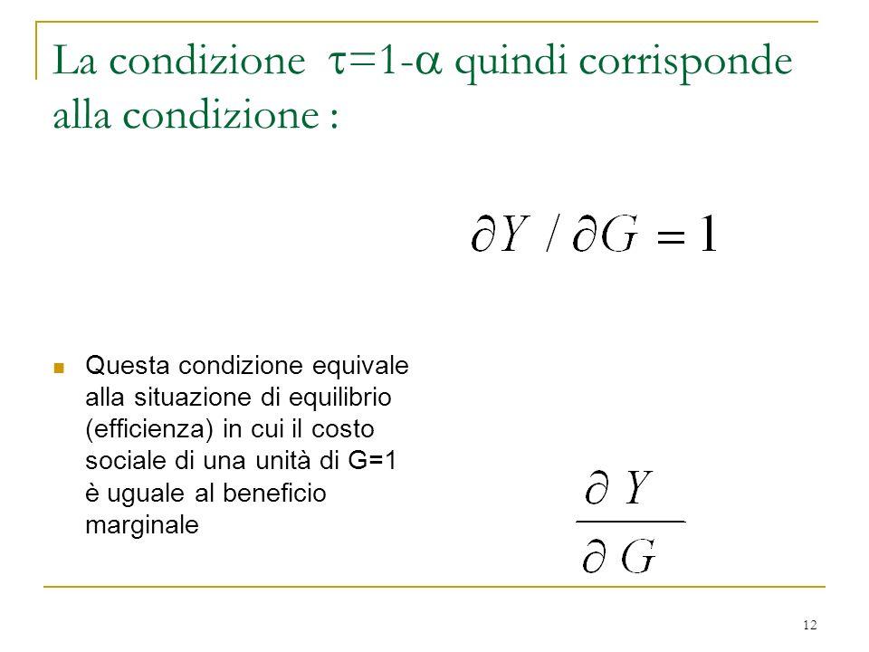 12 La condizione =1- quindi corrisponde alla condizione : Questa condizione equivale alla situazione di equilibrio (efficienza) in cui il costo social
