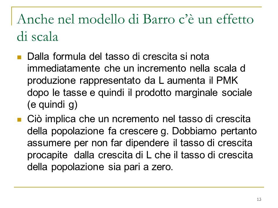 13 Anche nel modello di Barro cè un effetto di scala Dalla formula del tasso di crescita si nota immediatamente che un incremento nella scala d produz