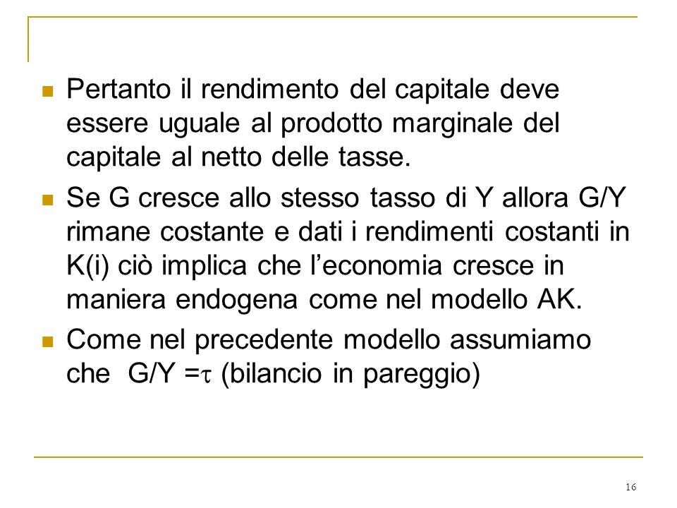 16 Pertanto il rendimento del capitale deve essere uguale al prodotto marginale del capitale al netto delle tasse. Se G cresce allo stesso tasso di Y