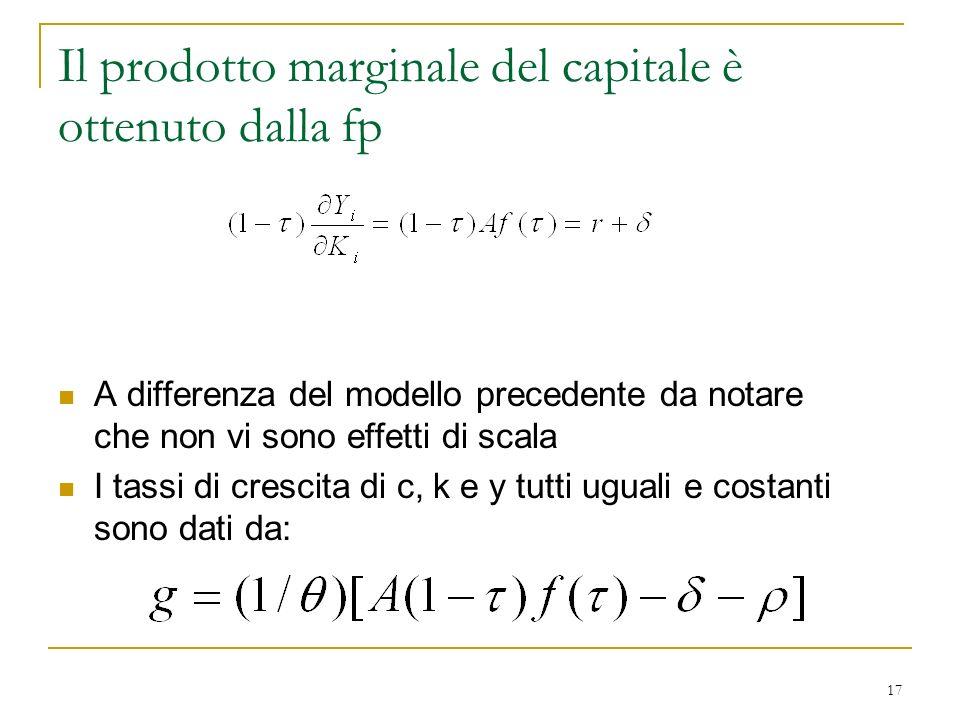 17 Il prodotto marginale del capitale è ottenuto dalla fp A differenza del modello precedente da notare che non vi sono effetti di scala I tassi di cr